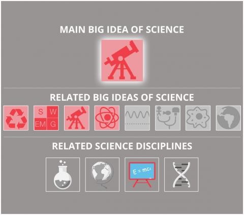 The Big Bang Theory And The Timeline Of Our Universe Platon